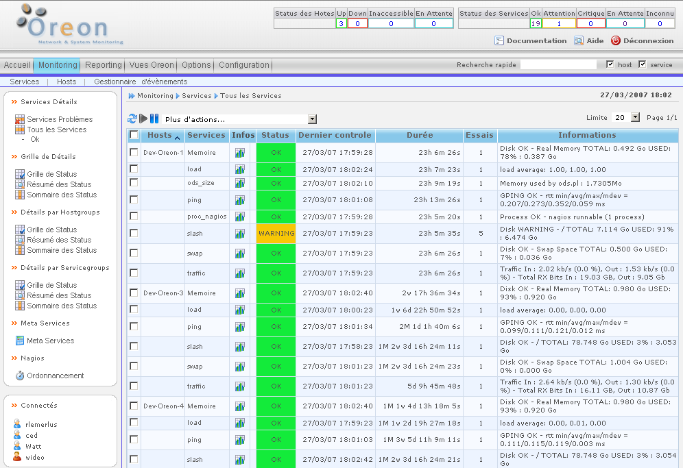 Nagios Centreon System And Network Monitoring Mywiki