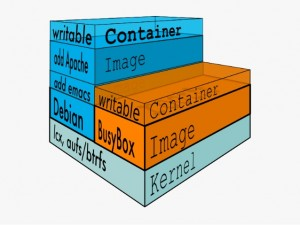 Docker: introduction